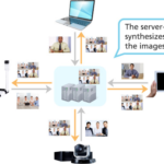 Unified Communication System Apps Ricoh Cloud Video Conferencing Achieve Convenient